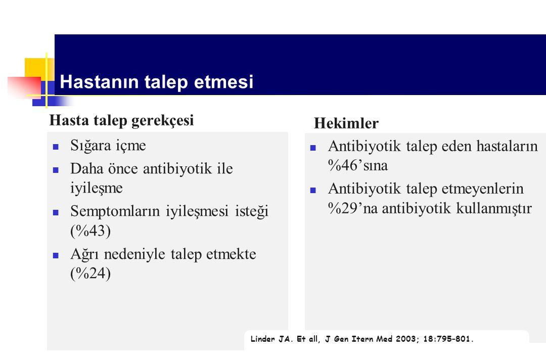 Hastanın talep etmesi Hasta talep gerekçesi Sığara içme Daha önce antibiyotik ile iyileşme Semptomların iyileşmesi isteği (%43) Ağrı nedeniyle talep e