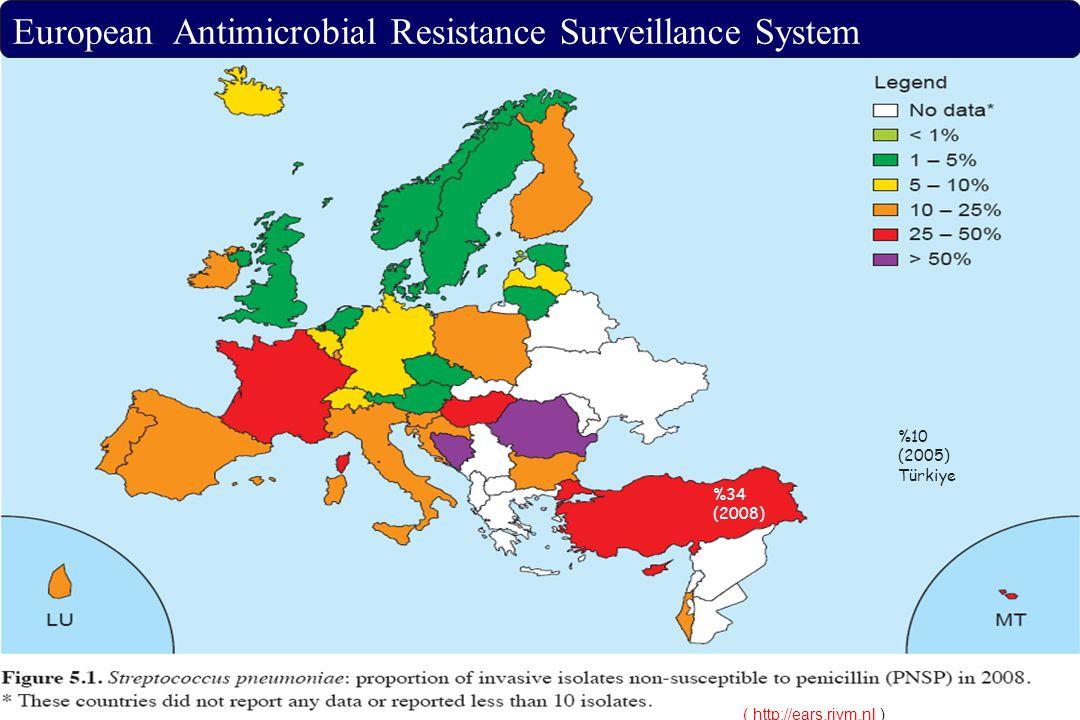 %34 European Antimicrobial Resistance Surveillance System ( http://ears.rivm.nl( http://ears.rivm.nl ) %29