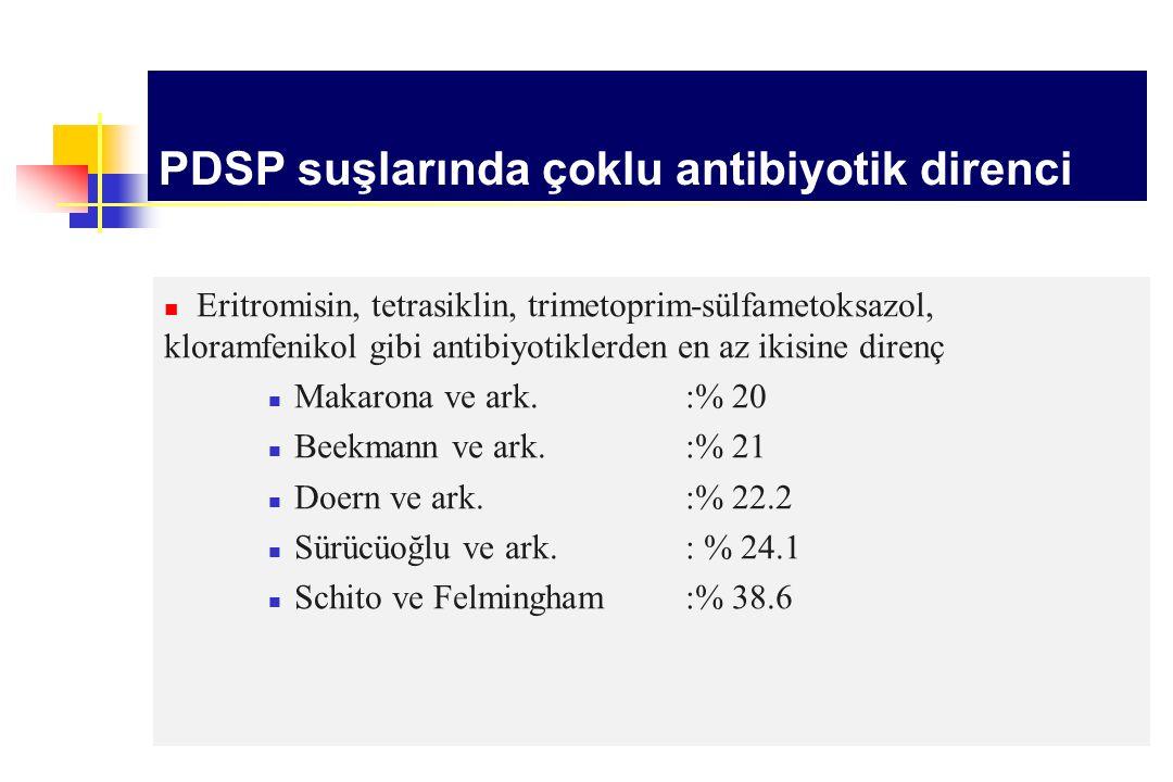 PDSP suşlarında çoklu antibiyotik direnci Eritromisin, tetrasiklin, trimetoprim-sülfametoksazol, kloramfenikol gibi antibiyotiklerden en az ikisine di