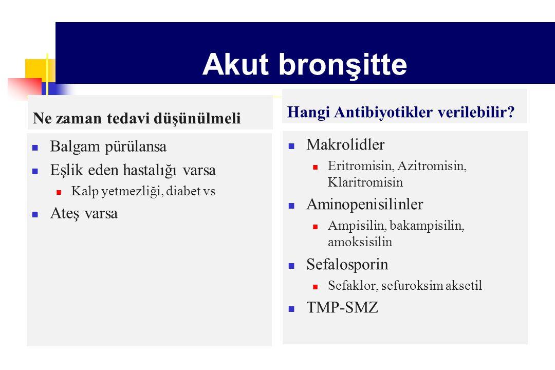 Akut bronşitte Ne zaman tedavi düşünülmeli Balgam pürülansa Eşlik eden hastalığı varsa Kalp yetmezliği, diabet vs Ateş varsa Hangi Antibiyotikler veri