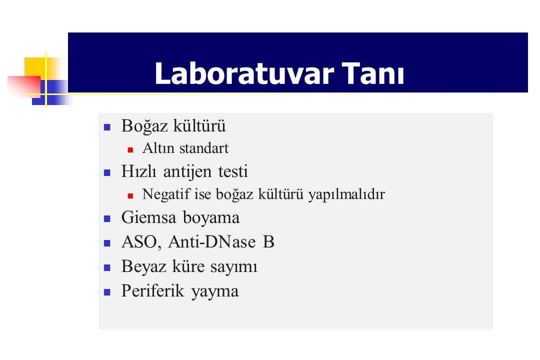 Laboratuvar Tanı Boğaz kültürü Altın standart Hızlı antijen testi Negatif ise boğaz kültürü yapılmalıdır Giemsa boyama ASO, Anti-DNase B Beyaz küre sa