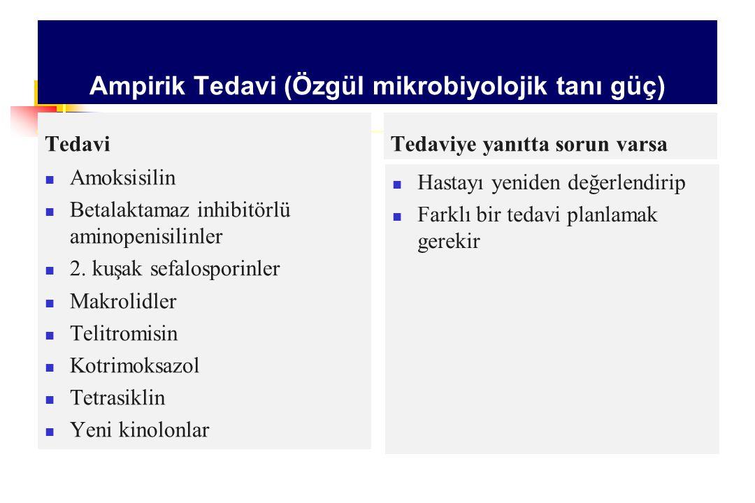 Ampirik Tedavi (Özgül mikrobiyolojik tanı güç) Tedavi Amoksisilin Betalaktamaz inhibitörlü aminopenisilinler 2. kuşak sefalosporinler Makrolidler Teli