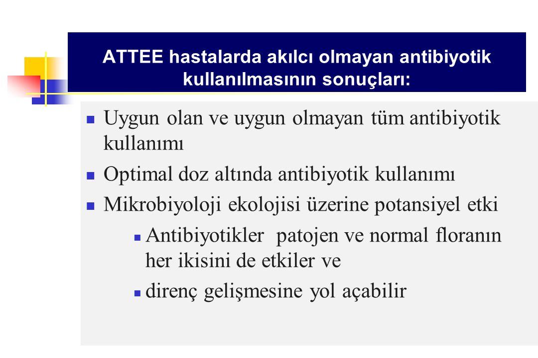 Direnç gelişmesini etkileyen ana faktörler Kullanılan toplam miktar Kullanılan ilaç (sınıf, grup) Antibiyotiğin Süresi, dozu, uygulama yolu, farmakodinamiği Dirençli mikroorganizmalarla çapraz infeksiyon Kötü hijyen, huzur evleri, günlük bakım merkezleri Halk davranışı ve sosyal şartlar İnfeksiyon için antibiyotik alma beklentisi, Seyahat, Kreş ve Bakım Evlerinde kalabalık yaşam,
