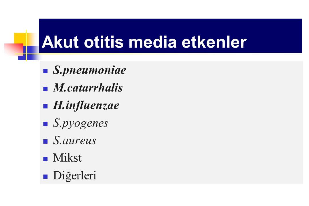 Akut otitis media etkenler S.pneumoniae M.catarrhalis H.influenzae S.pyogenes S.aureus Mikst Diğerleri