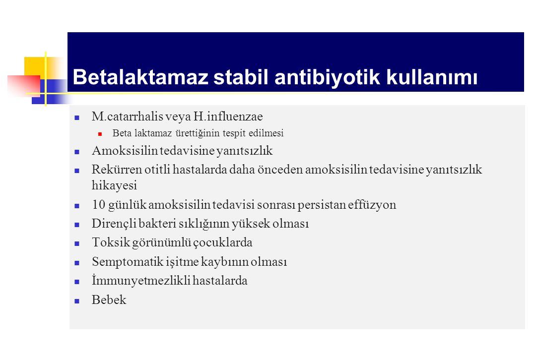 Betalaktamaz stabil antibiyotik kullanımı M.catarrhalis veya H.influenzae Beta laktamaz ürettiğinin tespit edilmesi Amoksisilin tedavisine yanıtsızlık
