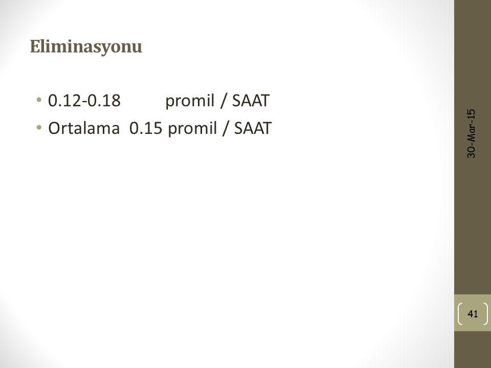 Eliminasyonu 0.12-0.18 promil / SAAT Ortalama 0.15 promil / SAAT 30-Mar-15 41