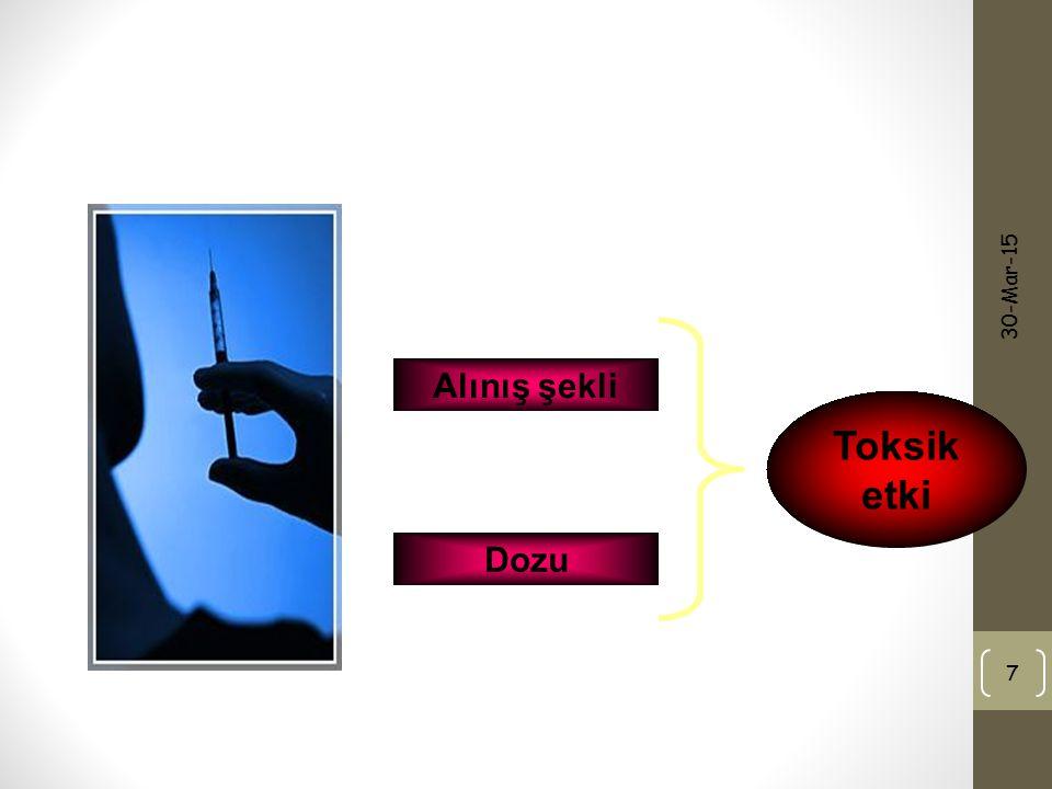 30-Mar-15 28 Belirli bölgelerden kan alınması İdrar Vitröz sıvı (göz) Dokular (karaciğer, beyin, kas...) Mide içeriği Saç-tırnak Post-Mortem Örnek Alınması