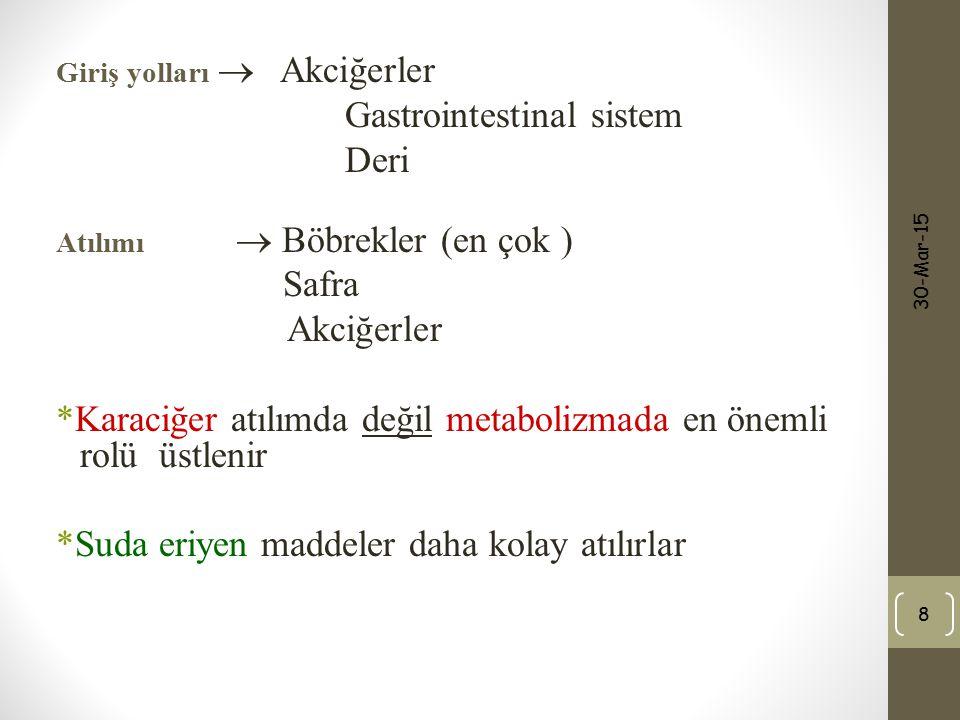 Giriş yolları  Akciğerler Gastrointestinal sistem Deri Atılımı  Böbrekler (en çok ) Safra Akciğerler *Karaciğer atılımda değil metabolizmada en önem