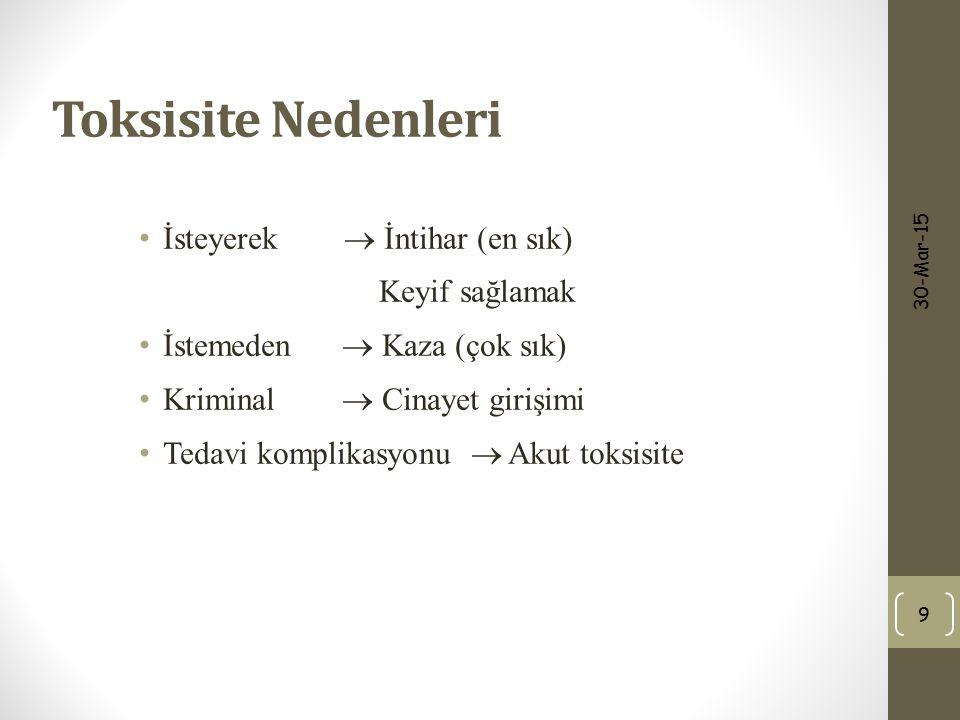 TÜRKİYE'DE ZEHİRLENMELER 30-Mar-15 10