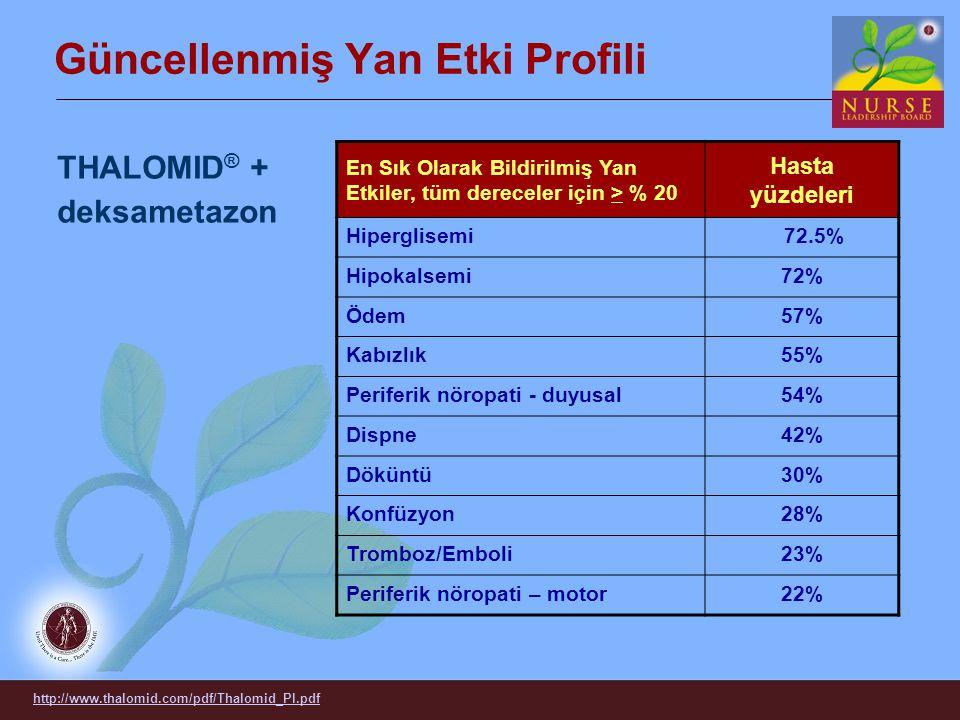 Güncellenmiş Yan Etki Profili THALOMID ® + deksametazon En Sık Olarak Bildirilmiş Yan Etkiler, tüm dereceler için > % 20 Hasta yüzdeleri Hiperglisemi