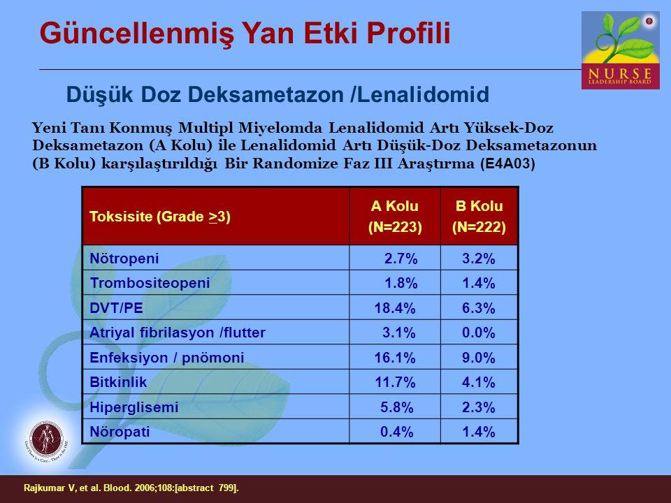 Toksisite (Grade >3) A Kolu (N=223) B Kolu (N=222) Nötropeni 2.7%3.2% Trombositeopeni 1.8%1.4% DVT/PE18.4%6.3% Atriyal fibrilasyon /flutter 3.1%0.0% E