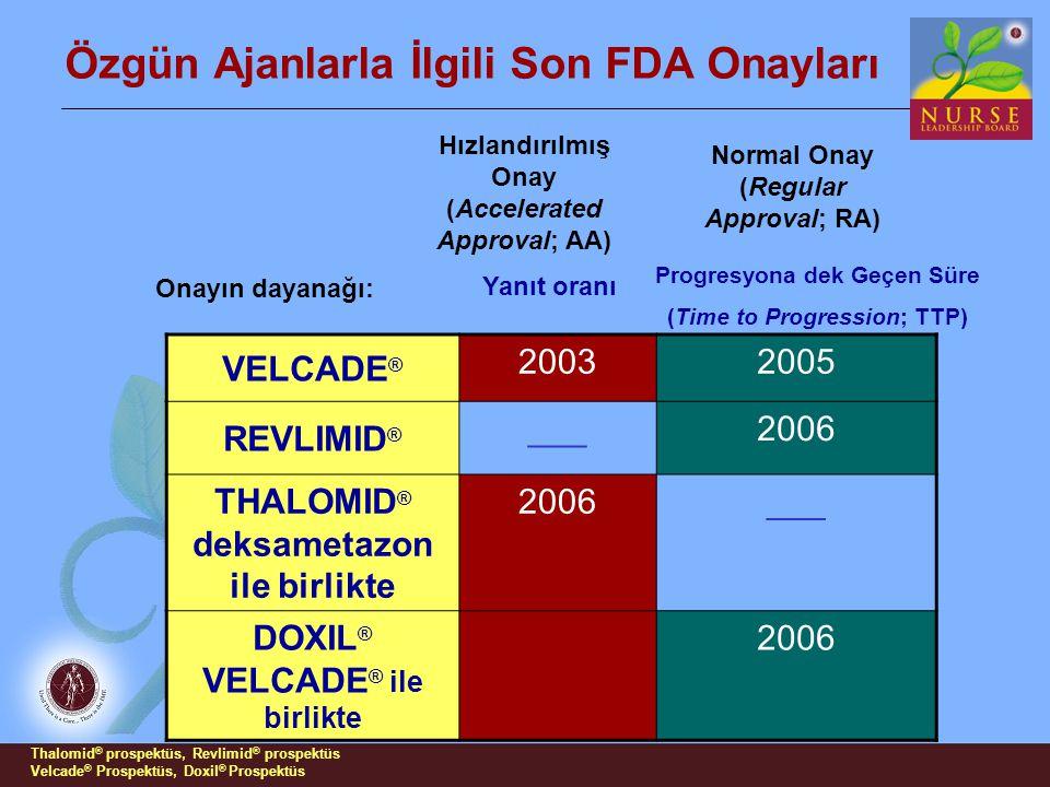 Özgün Ajanlarla İlgili Son FDA Onayları VELCADE ® 20032005 REVLIMID ® ___2006 THALOMID ® deksametazon ile birlikte 2006___ DOXIL ® VELCADE ® ile birli