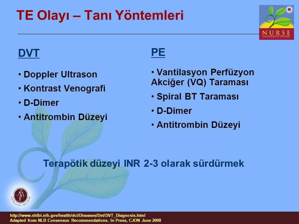 TE Olayı – Tanı Yöntemleri DVT Doppler Ultrason Kontrast Venografi D-Dimer Antitrombin Düzeyi PE Vantilasyon Perfüzyon Akciğer (VQ) Taraması Spiral BT