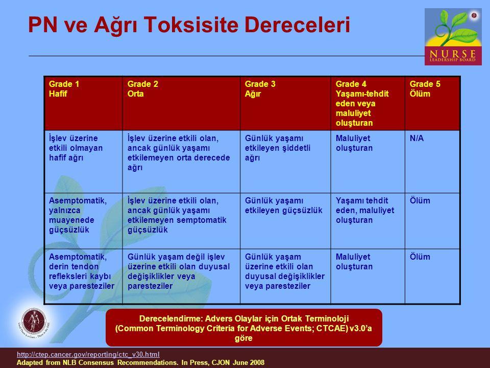PN ve Ağrı Toksisite Dereceleri Grade 1 Hafif Grade 2 Orta Grade 3 Ağır Grade 4 Yaşamı-tehdit eden veya maluliyet oluşturan Grade 5 Ölüm İşlev üzerine