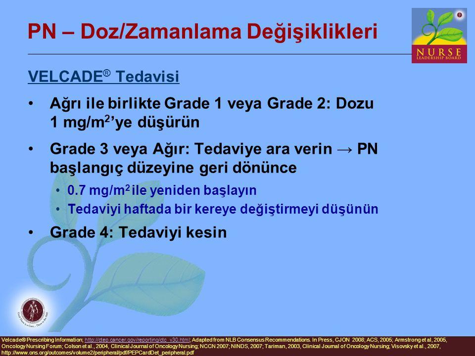 PN – Doz/Zamanlama Değişiklikleri VELCADE ® Tedavisi Ağrı ile birlikte Grade 1 veya Grade 2: Dozu 1 mg/m 2 'ye düşürün Grade 3 veya Ağır: Tedaviye ara