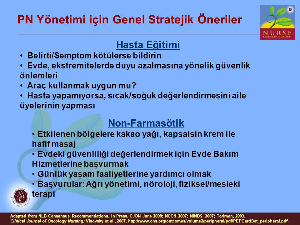 PN Yönetimi için Genel Stratejik Öneriler Adapted from NLB Consensus Recommendations. In Press, CJON June 2008; NCCN 2007; NINDS, 2007; Tariman, 2003,
