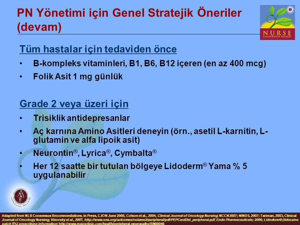 PN Yönetimi için Genel Stratejik Öneriler (devam) Tüm hastalar için tedaviden önce B-kompleks vitaminleri, B1, B6, B12 içeren (en az 400 mcg) Folik As