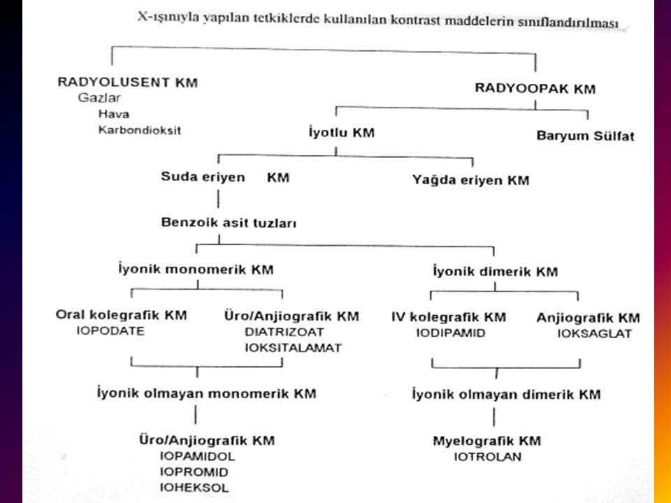 İYONİK MONOMERİK KONTRAST MADDELER 3 (Yüksek ozmolariteli) Diğer bir diatrizoat olan Urovist'te ise sodyum bulunmamakta, yalnız 0.65 g meglumin tuzu ve 306 mg/ml iyot konsantrasyonu bulunmaktadır.