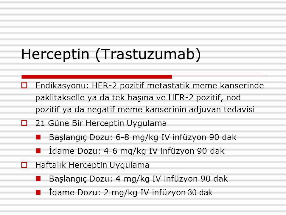 Herceptin (Trastuzumab)  Endikasyonu: HER-2 pozitif metastatik meme kanserinde paklitakselle ya da tek başına ve HER-2 pozitif, nod pozitif ya da negatif meme kanserinin adjuvan tedavisi  21 Güne Bir Herceptin Uygulama Başlangıç Dozu: 6-8 mg/kg IV infüzyon 90 dak İdame Dozu: 4-6 mg/kg IV infüzyon 90 dak  Haftalık Herceptin Uygulama Başlangıç Dozu: 4 mg/kg IV infüzyon 90 dak İdame Dozu: 2 mg/kg IV infüzyon 30 dak