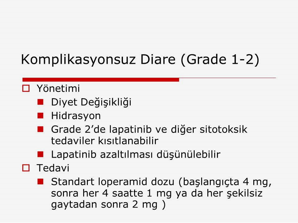 Komplikasyonsuz Diare (Grade 1-2)  Yönetimi Diyet Değişikliği Hidrasyon Grade 2'de lapatinib ve diğer sitotoksik tedaviler kısıtlanabilir Lapatinib azaltılması düşünülebilir  Tedavi Standart loperamid dozu (başlangıçta 4 mg, sonra her 4 saatte 1 mg ya da her şekilsiz gaytadan sonra 2 mg )