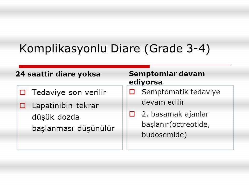 Komplikasyonlu Diare (Grade 3-4) 24 saattir diare yoksa  Tedaviye son verilir  Lapatinibin tekrar düşük dozda başlanması düşünülür Semptomlar devam ediyorsa  Semptomatik tedaviye devam edilir  2.