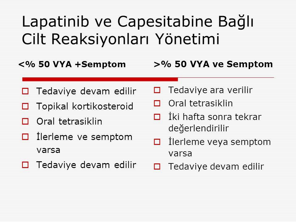 Lapatinib ve Capesitabine Bağlı Cilt Reaksiyonları Yönetimi <% 50 VYA +Semptom  Tedaviye devam edilir  Topikal kortikosteroid  Oral tetrasiklin  İlerleme ve semptom varsa  Tedaviye devam edilir >% 50 VYA ve Semptom  Tedaviye ara verilir  Oral tetrasiklin  İki hafta sonra tekrar değerlendirilir  İlerleme veya semptom varsa  Tedaviye devam edilir