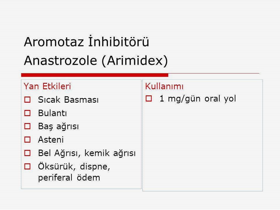 Aromotaz İnhibitörü Anastrozole (Arimidex) Yan Etkileri  Sıcak Basması  Bulantı  Baş ağrısı  Asteni  Bel Ağrısı, kemik ağrısı  Öksürük, dispne, periferal ödem Kullanımı  1 mg/gün oral yol