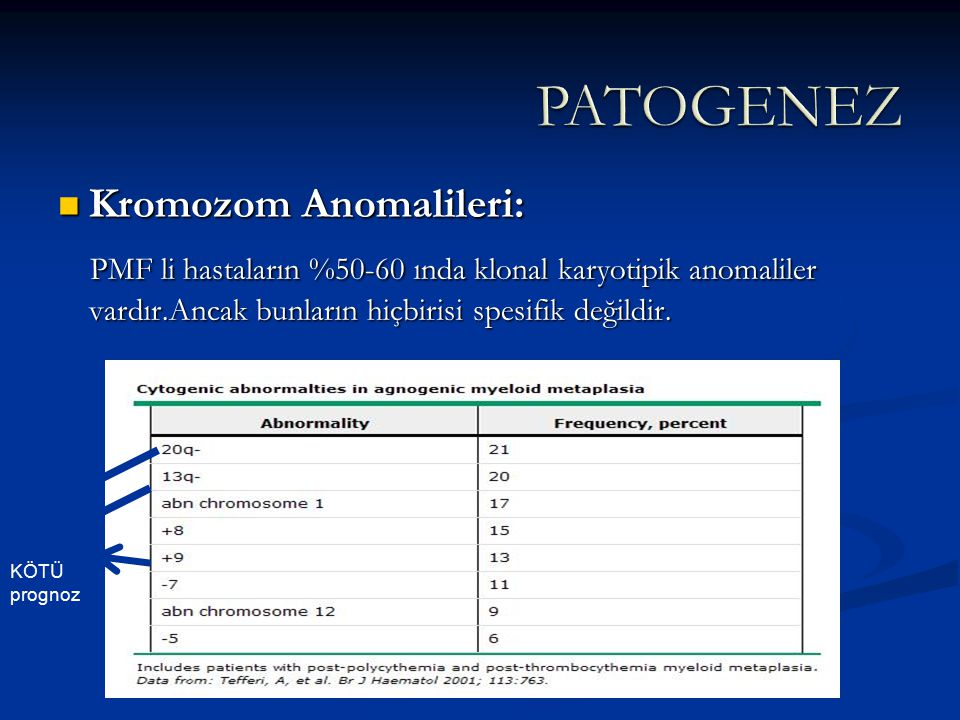 Kromozom Anomalileri: Kromozom Anomalileri: PMF li hastaların %50-60 ında klonal karyotipik anomaliler vardır.Ancak bunların hiçbirisi spesifik değild
