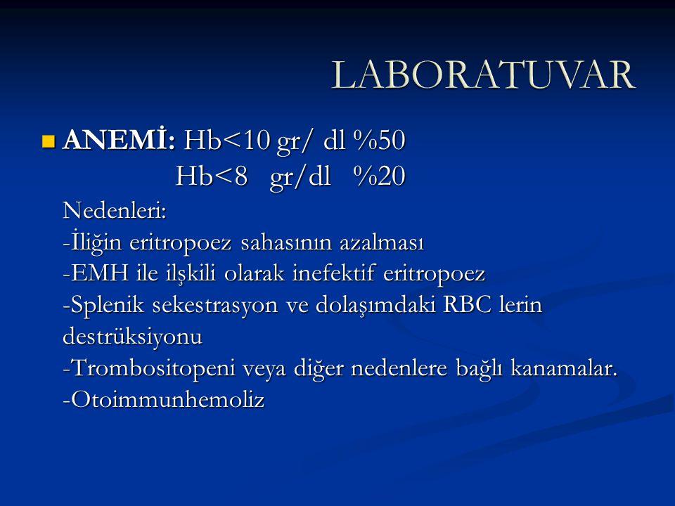 ANEMİ: Hb<10 gr/ dl %50 Hb<8 gr/dl %20 Nedenleri: -İliğin eritropoez sahasının azalması -EMH ile ilşkili olarak inefektif eritropoez -Splenik sekestra