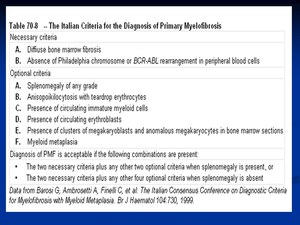 Necessary criteria A. A. Diffiuse bone marrow fibrosis B. B. Absence of Philadelphia chromosome or BCR-ABL rearrangement in peripheral blood cells Opt