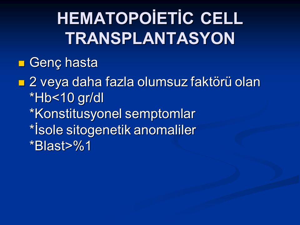 HEMATOPOİETİC CELL TRANSPLANTASYON Genç hasta Genç hasta 2 veya daha fazla olumsuz faktörü olan *Hb %1 2 veya daha fazla olumsuz faktörü olan *Hb %1