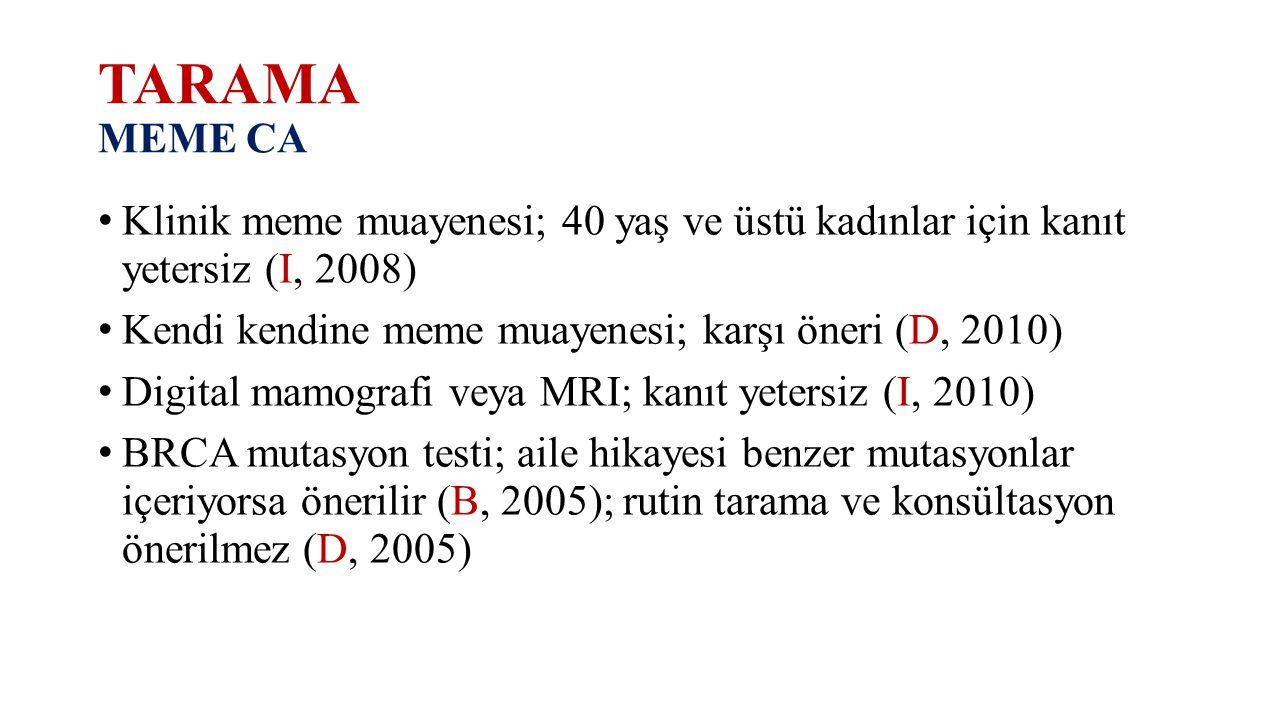 TARAMA MEME CA Klinik meme muayenesi; 40 yaş ve üstü kadınlar için kanıt yetersiz (I, 2008) Kendi kendine meme muayenesi; karşı öneri (D, 2010) Digita