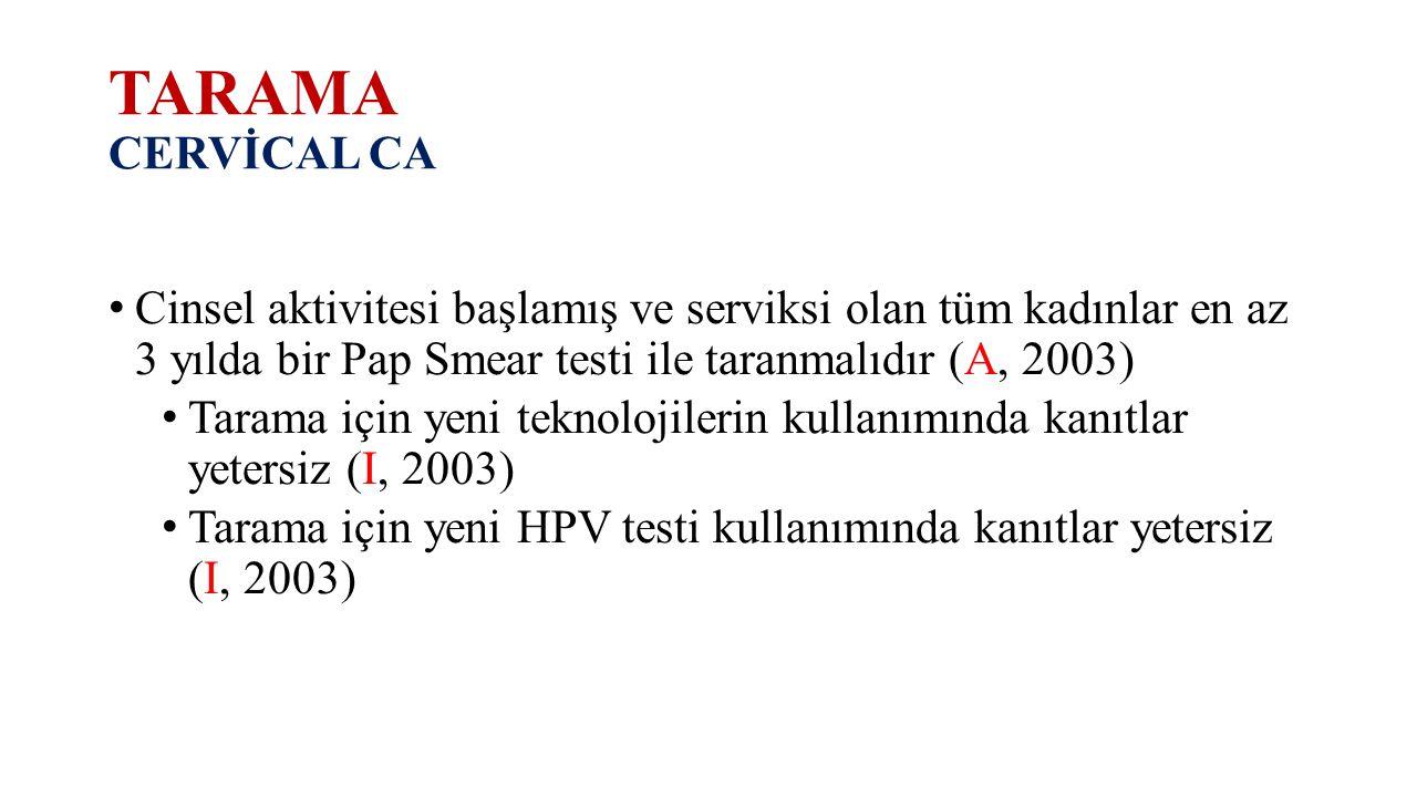 TARAMA CERVİCAL CA Cinsel aktivitesi başlamış ve serviksi olan tüm kadınlar en az 3 yılda bir Pap Smear testi ile taranmalıdır (A, 2003) Tarama için y