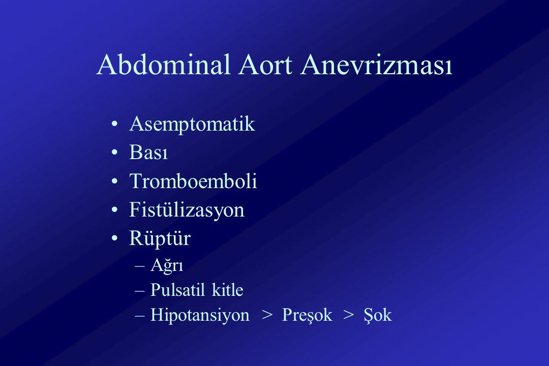 Abdominal Aort Anevrizması Asemptomatik Bası Tromboemboli Fistülizasyon Rüptür –Ağrı –Pulsatil kitle –Hipotansiyon > Preşok > Şok