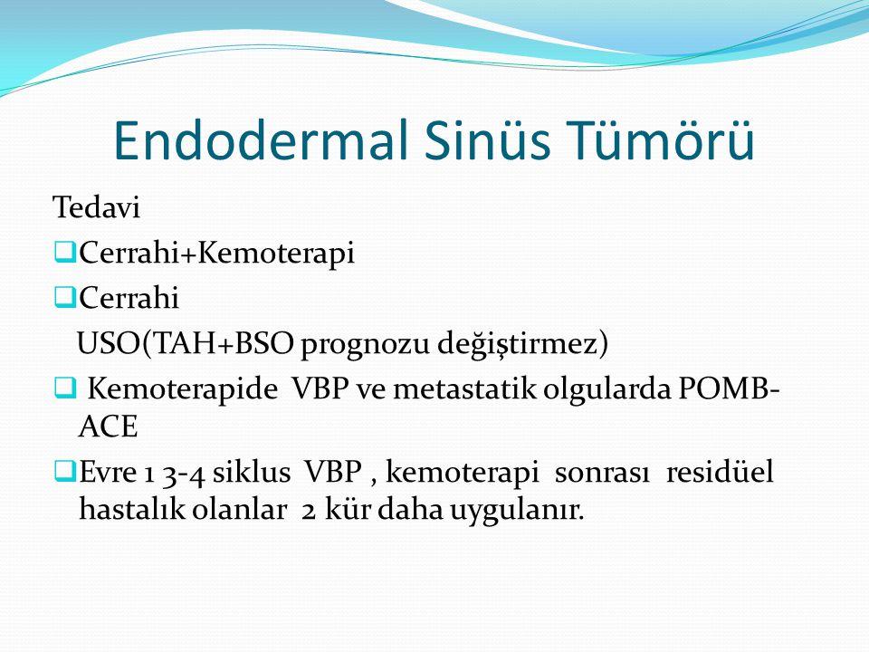 Endodermal Sinüs Tümörü Tedavi  Cerrahi+Kemoterapi  Cerrahi USO(TAH+BSO prognozu değiştirmez)  Kemoterapide VBP ve metastatik olgularda POMB- ACE  Evre 1 3-4 siklus VBP, kemoterapi sonrası residüel hastalık olanlar 2 kür daha uygulanır.