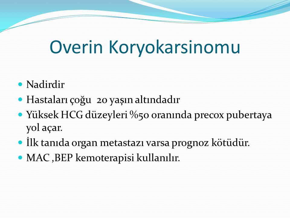 Overin Koryokarsinomu Nadirdir Hastaları çoğu 20 yaşın altındadır Yüksek HCG düzeyleri %50 oranında precox pubertaya yol açar.