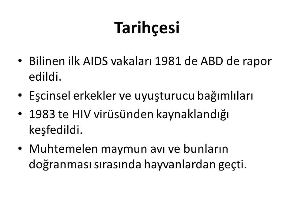 Tarihçesi Bilinen ilk AIDS vakaları 1981 de ABD de rapor edildi. Eşcinsel erkekler ve uyuşturucu bağımlıları 1983 te HIV virüsünden kaynaklandığı keşf