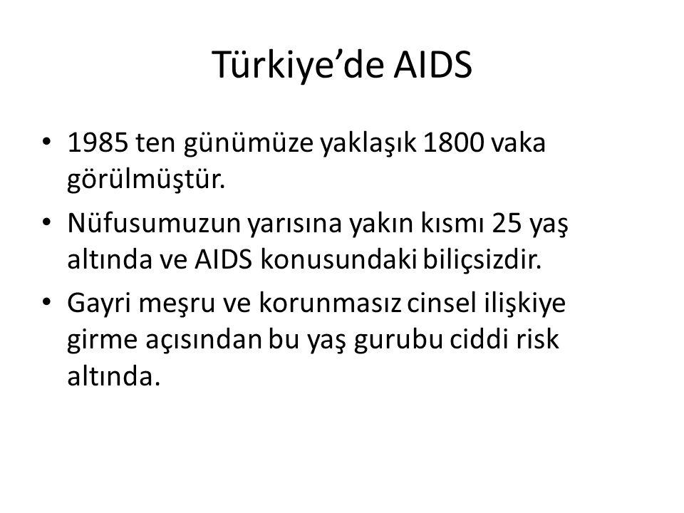 Türkiye'de AIDS 1985 ten günümüze yaklaşık 1800 vaka görülmüştür. Nüfusumuzun yarısına yakın kısmı 25 yaş altında ve AIDS konusundaki biliçsizdir. Gay