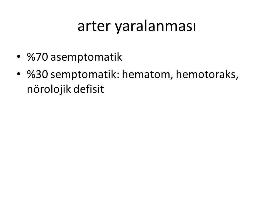 arter yaralanması %70 asemptomatik %30 semptomatik: hematom, hemotoraks, nörolojik defisit