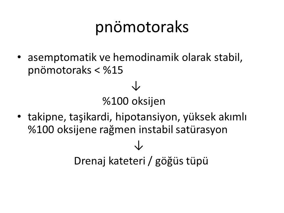 pnömotoraks asemptomatik ve hemodinamik olarak stabil, pnömotoraks < %15 ↓ %100 oksijen takipne, taşikardi, hipotansiyon, yüksek akımlı %100 oksijene rağmen instabil satürasyon ↓ Drenaj kateteri / göğüs tüpü