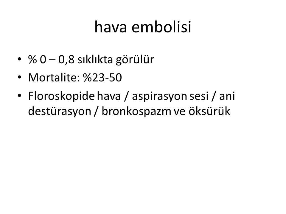 hava embolisi % 0 – 0,8 sıklıkta görülür Mortalite: %23-50 Floroskopide hava / aspirasyon sesi / ani destürasyon / bronkospazm ve öksürük