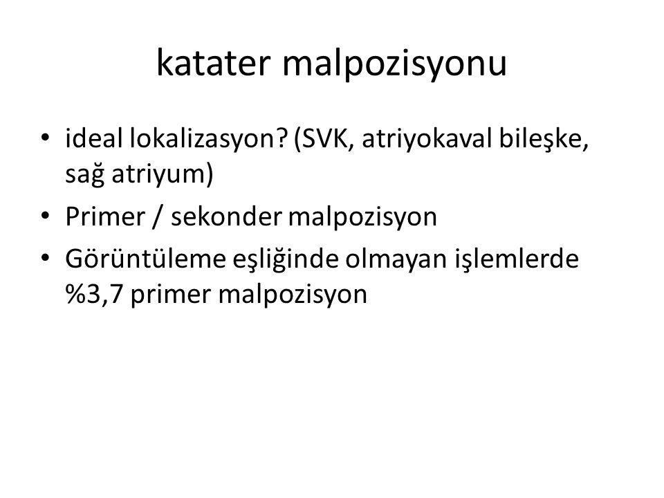 katater malpozisyonu ideal lokalizasyon.