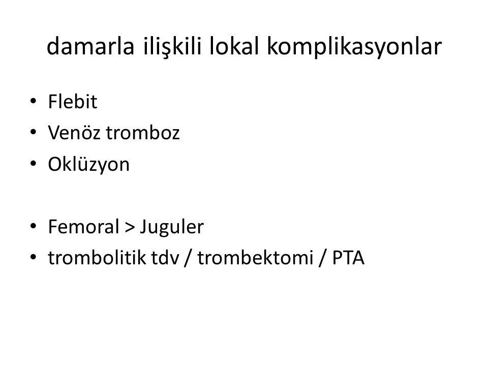 damarla ilişkili lokal komplikasyonlar Flebit Venöz tromboz Oklüzyon Femoral > Juguler trombolitik tdv / trombektomi / PTA