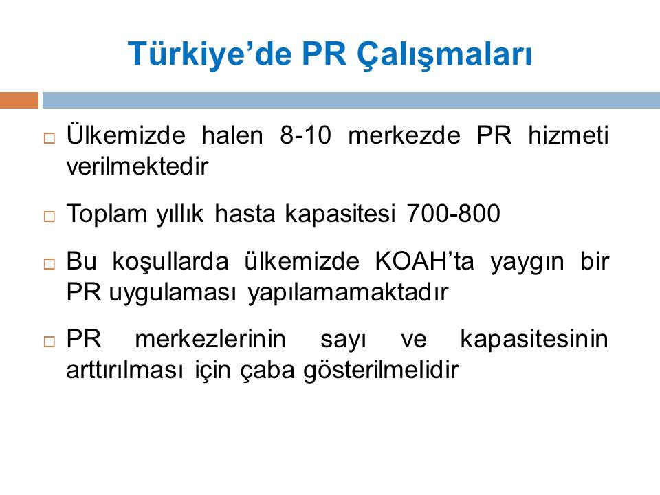 Türkiye'de PR Çalışmaları  Ülkemizde halen 8-10 merkezde PR hizmeti verilmektedir  Toplam yıllık hasta kapasitesi 700-800  Bu koşullarda ülkemizde KOAH'ta yaygın bir PR uygulaması yapılamamaktadır  PR merkezlerinin sayı ve kapasitesinin arttırılması için çaba gösterilmelidir