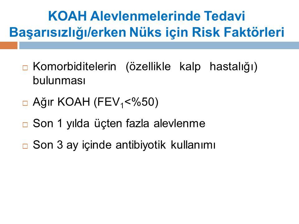 KOAH Alevlenmelerinde Tedavi Başarısızlığı/erken Nüks için Risk Faktörleri  Komorbiditelerin (özellikle kalp hastalığı) bulunması  Ağır KOAH (FEV 1 <%50)  Son 1 yılda üçten fazla alevlenme  Son 3 ay içinde antibiyotik kullanımı