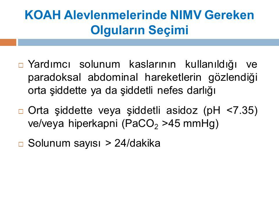 KOAH Alevlenmelerinde NIMV Gereken Olguların Seçimi  Yardımcı solunum kaslarının kullanıldığı ve paradoksal abdominal hareketlerin gözlendiği orta şiddette ya da şiddetli nefes darlığı  Orta şiddette veya şiddetli asidoz (pH 45 mmHg)  Solunum sayısı > 24/dakika