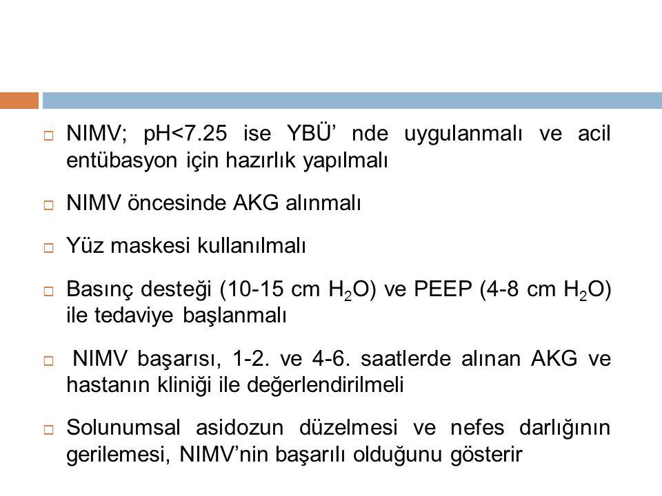  NIMV; pH<7.25 ise YBÜ' nde uygulanmalı ve acil entübasyon için hazırlık yapılmalı  NIMV öncesinde AKG alınmalı  Yüz maskesi kullanılmalı  Basınç desteği (10-15 cm H 2 O) ve PEEP (4-8 cm H 2 O) ile tedaviye başlanmalı  NIMV başarısı, 1-2.
