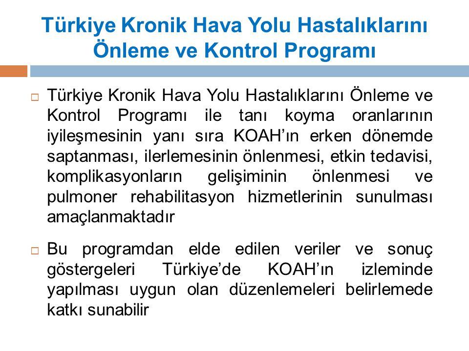 Türkiye Kronik Hava Yolu Hastalıklarını Önleme ve Kontrol Programı  Türkiye Kronik Hava Yolu Hastalıklarını Önleme ve Kontrol Programı ile tanı koyma oranlarının iyileşmesinin yanı sıra KOAH'ın erken dönemde saptanması, ilerlemesinin önlenmesi, etkin tedavisi, komplikasyonların gelişiminin önlenmesi ve pulmoner rehabilitasyon hizmetlerinin sunulması amaçlanmaktadır  Bu programdan elde edilen veriler ve sonuç göstergeleri Türkiye'de KOAH'ın izleminde yapılması uygun olan düzenlemeleri belirlemede katkı sunabilir
