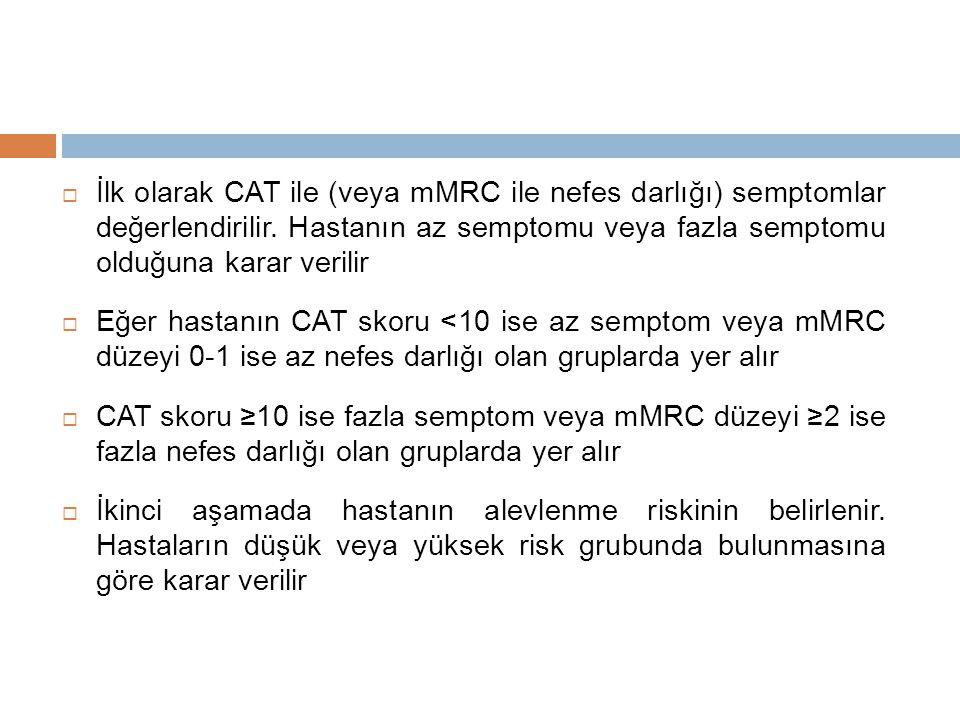  İlk olarak CAT ile (veya mMRC ile nefes darlığı) semptomlar değerlendirilir.