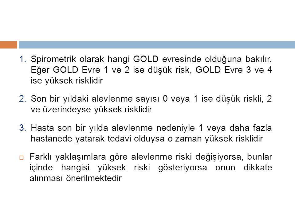 1.Spirometrik olarak hangi GOLD evresinde olduğuna bakılır.
